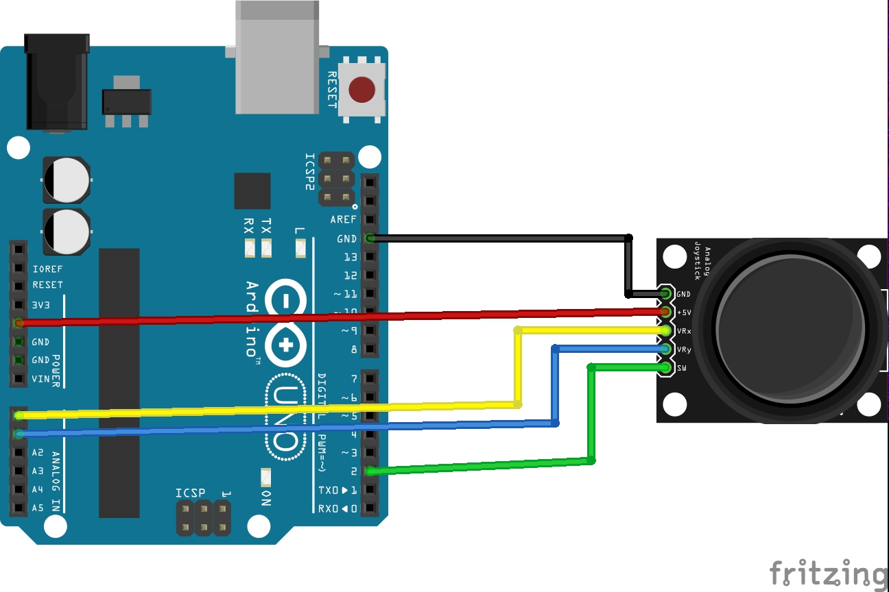 How to use an analog joystick ky with arduino uno