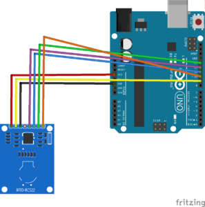 how to use the rfid rc522 module (rfid reader) with the