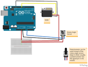 A scheme that shows how to wire the micro servo motor SG90 to an Arduino Uno. In order to control the SG90, a rotary angle sensor is used.
